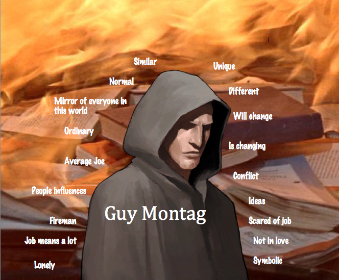 the character of guy montag in fahrenheit 451 by ray bradbury Ray bradbury interpretations guy montag is the protagonist in fahrenheit 451 montag is a complex character who changes profoundly throughout the novel.